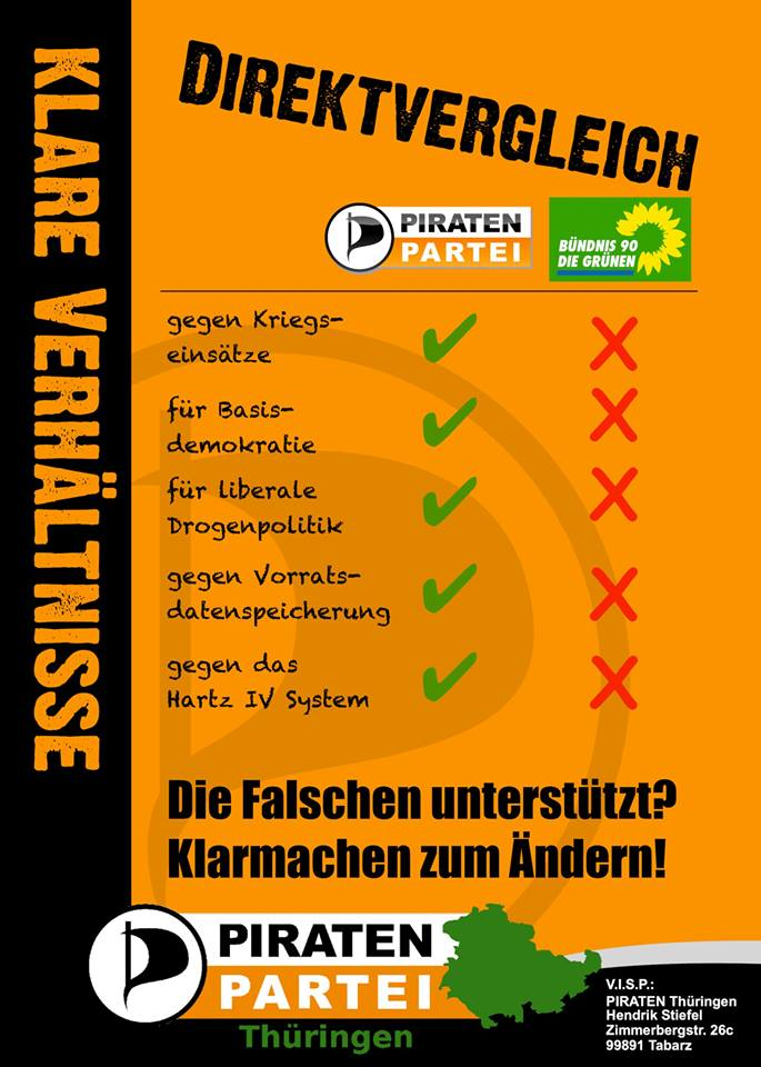 Piraten Grüne